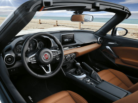 Interior of Fiat 124 SPider