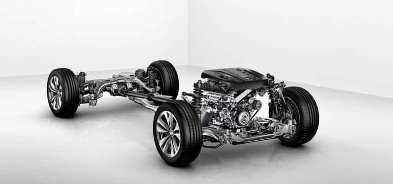 BMW M Performance chassis